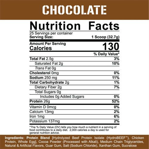 5% Nutrition shake Time label